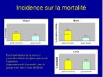 incidence sur la mortalit
