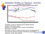 notable shifts in tactics sonite