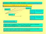 somma e differenza di vettori nel piano la regola del parallelogramma11