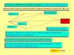 somma e differenza di vettori nel piano la regola del parallelogramma12