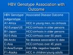 hbv genotype association with outcome