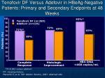tenofovir df versus adefovir in hbeag negative patients primary and secondary endpoints at 48 weeks