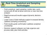 real time analytical and sampling technologies