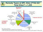 remedy types at npl sites fy82 02 total sites a 1 499