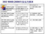 iso 9000 200033
