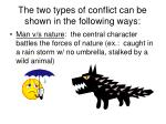 the two types of conflict can be shown in the following ways