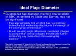 ideal flap diameter