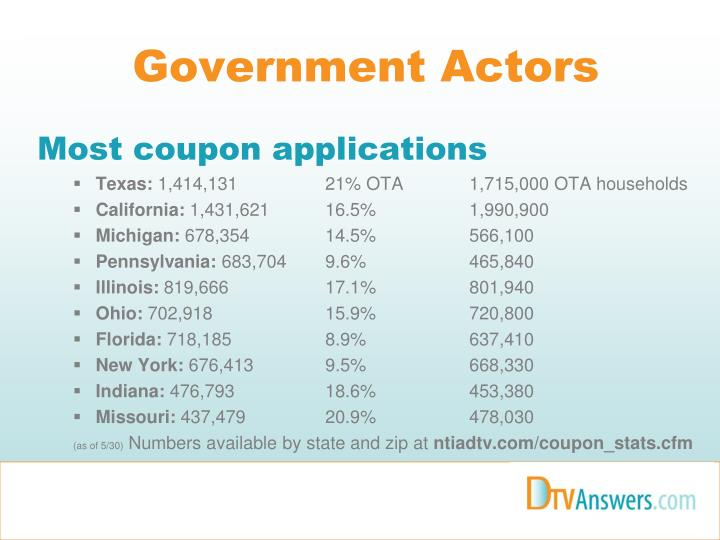 Government Actors