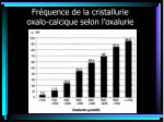 fr quence de la cristallurie oxalo calcique selon l oxalurie