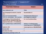 eksamensoppgave oppgavesett forslag til innhold akd