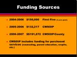 funding sources5