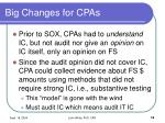 big changes for cpas12