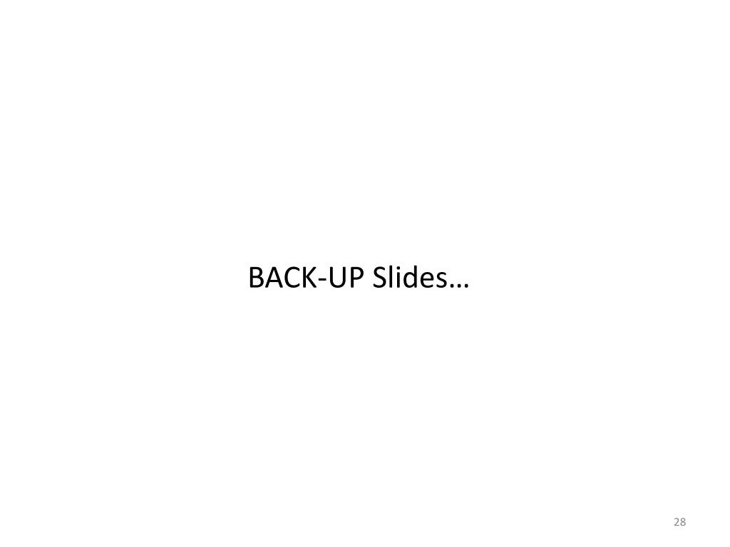 BACK-UP Slides…