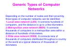 generic types of computer networks