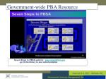 government wide pba resource