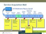 service acquisition mall31