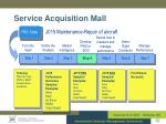 service acquisition mall32