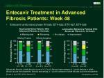 entecavir treatment in advanced fibrosis patients week 48
