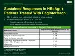sustained responses in hbeag patients treated with peginterferon24