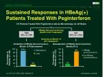 sustained responses in hbeag patients treated with peginterferon25