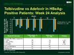 telbivudine vs adefovir in hbeag positive patients week 24 analysis8