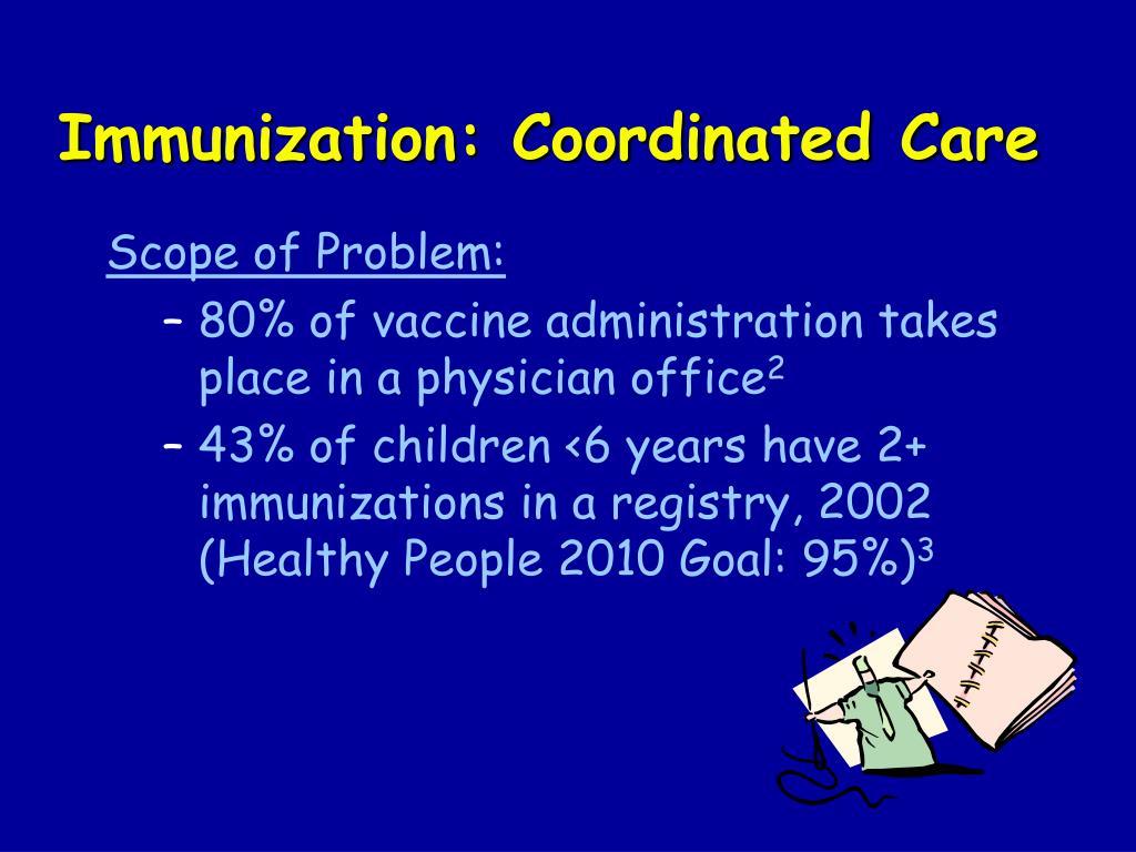 Immunization: Coordinated Care