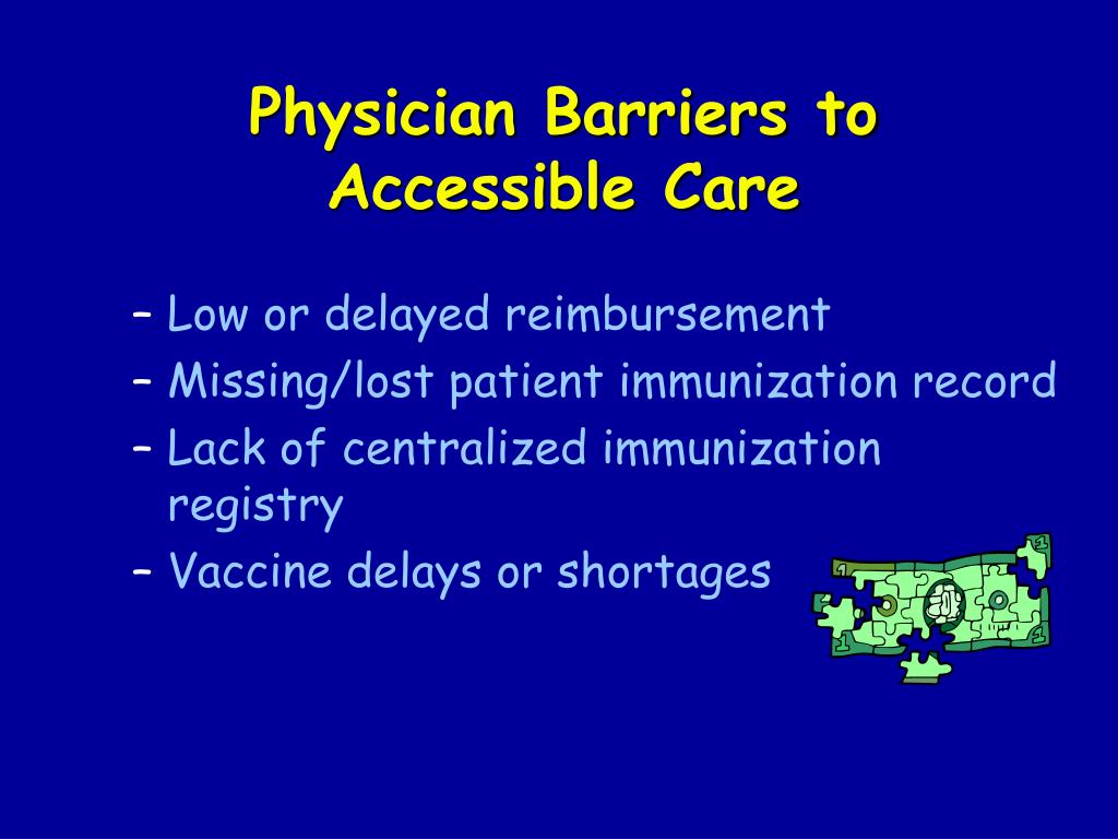 Physician Barriers to