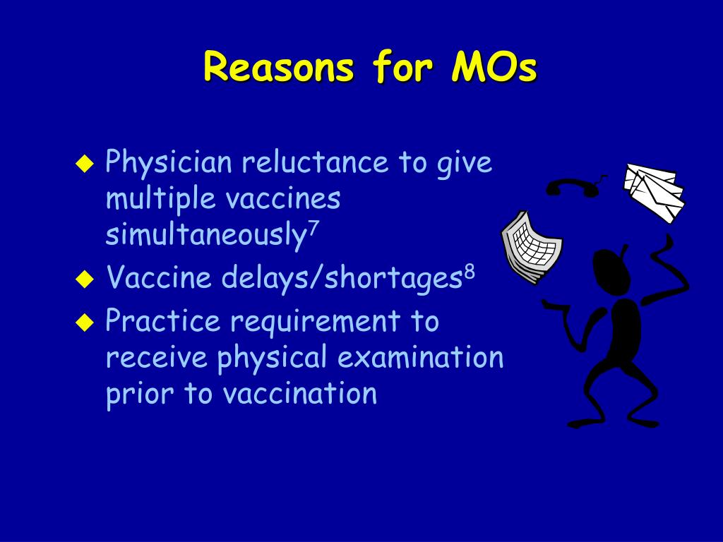 Reasons for MOs