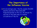 the importance of the influenza vaccine