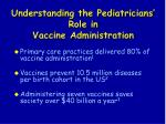 understanding the pediatricians role in vaccine administration