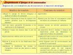 comportements d pargne et de consommation9