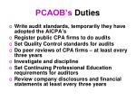 pcaob s duties