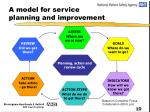 a model for service planning and improvement