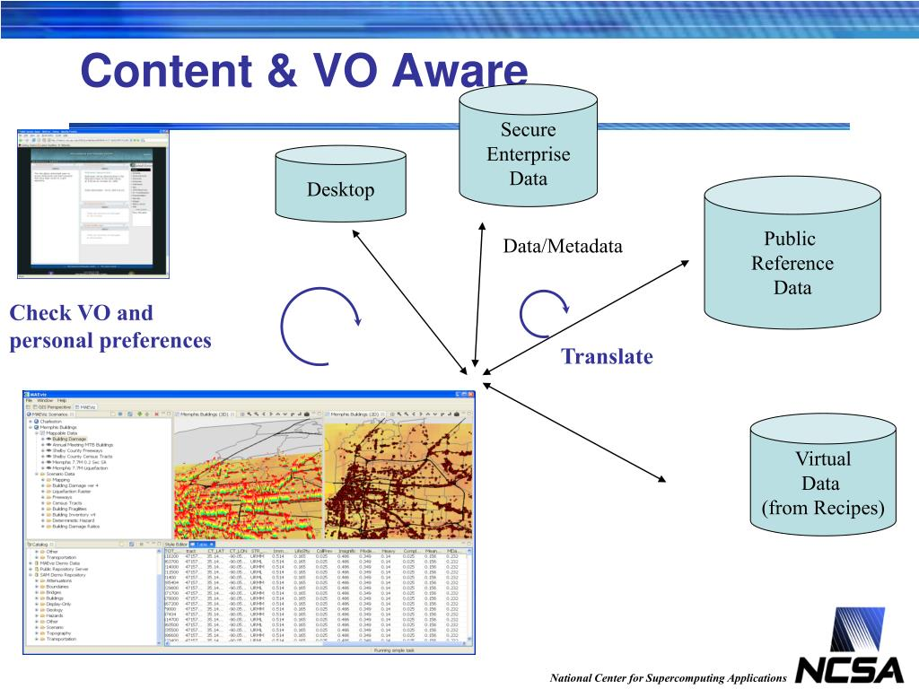 Content & VO Aware