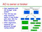 ao is owner or broker