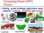 computing power hpc drivers