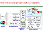grid architecture for computational economy