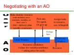 negotiating with an ao