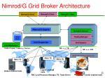 nimrod g grid broker architecture