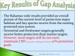 key results of gap analysis