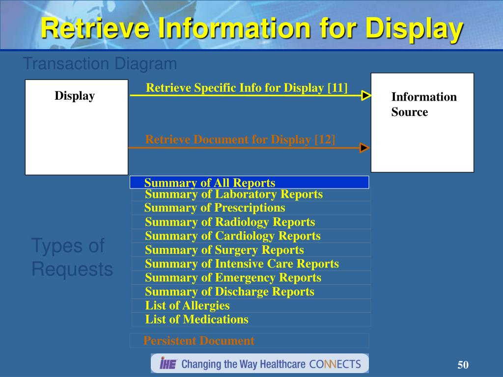 Retrieve Specific Info for Display [11]