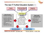 the new it further education system 1