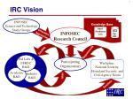 irc vision