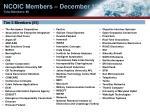 ncoic members december 12 2006 total members 8810