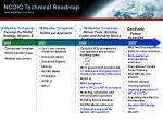 ncoic technical roadmap new additions in blue