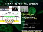 from crt to fed fed structure