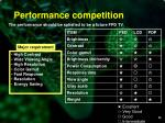performance competition
