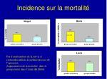 incidence sur la mortalit