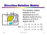 direction relation matrix54