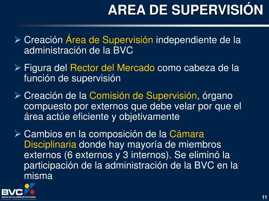 AREA DE SUPERVISIÓN